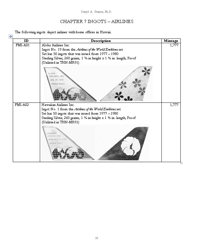 Silver Tail Fins  (page from my book: The Hawaiiana Numismatist's Catalog of Franklin Mint Issues Relating to Hawaii)